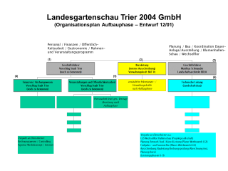 lgs-org-pers051201.png