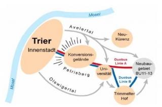 petrisberg-aufstieg_-_schemaskizze_zum_grundprinzip.jpg