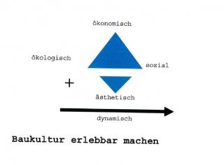 Systemzeichnung Bauausstellung.jpg