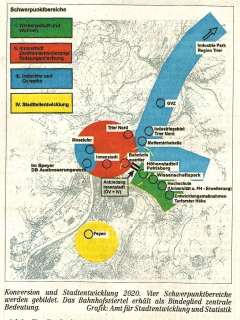 Schwerpunktbereiche Konversion und Stadtentwicklung 2020