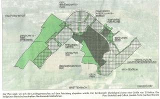 Darstellung der Planungskonzeption